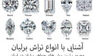 انواع تراش برلیان, شکل الماس برلیان